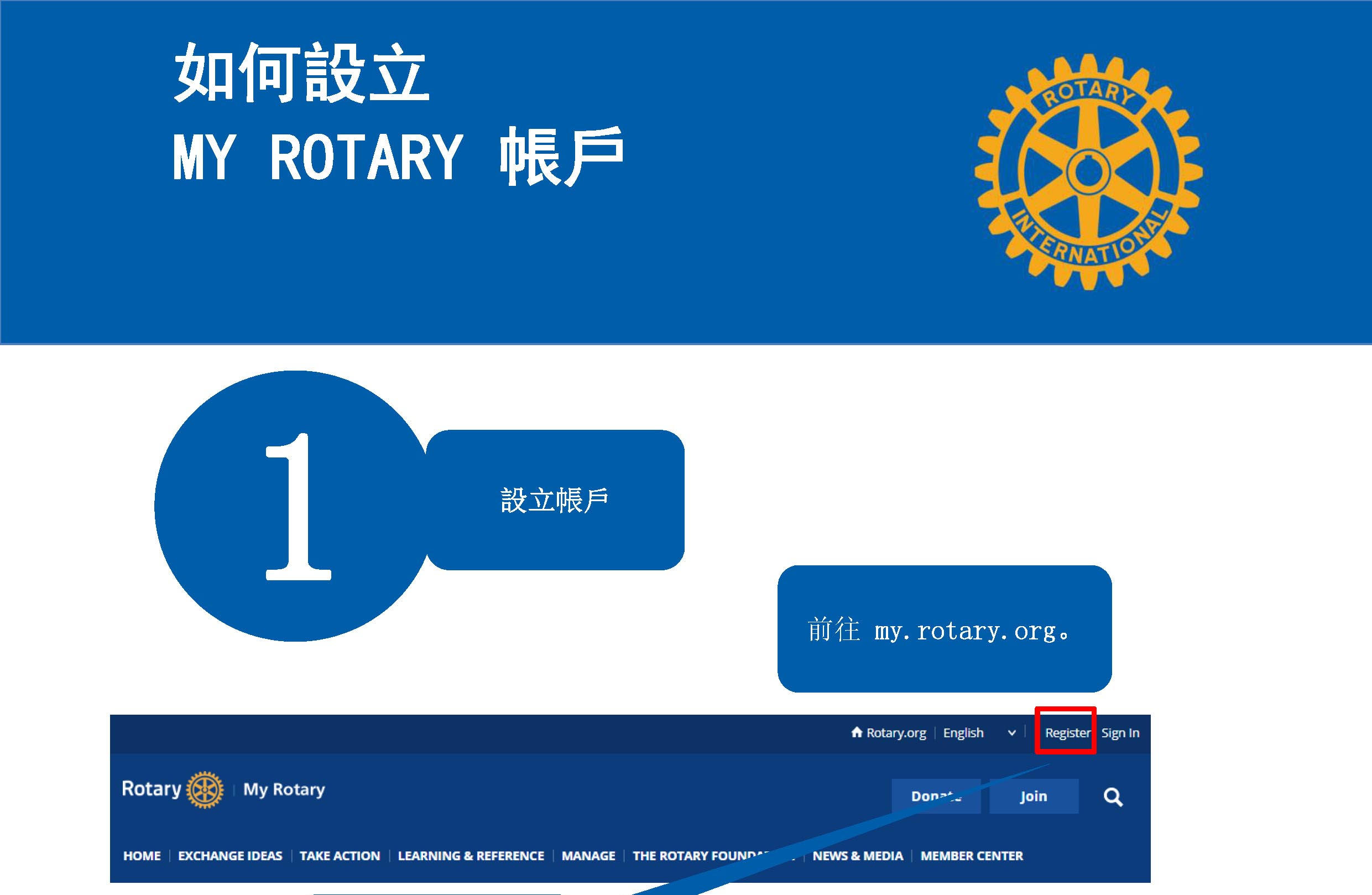 How to Create a My Rotary Account